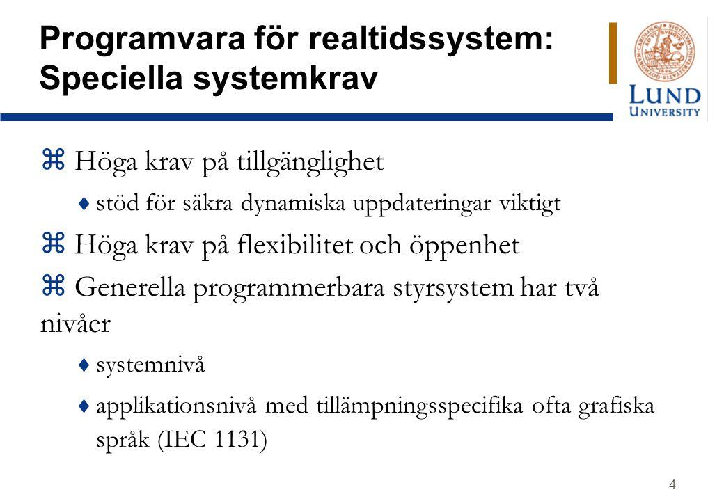 4 Programvara för realtidssystem: Speciella systemkrav z Höga krav på tillgänglighet  stöd för säkra dynamiska uppdateringar viktigt z Höga krav på flexibilitet och öppenhet z Generella programmerbara styrsystem har två nivåer  systemnivå  applikationsnivå med tillämpningsspecifika ofta grafiska språk (IEC 1131)