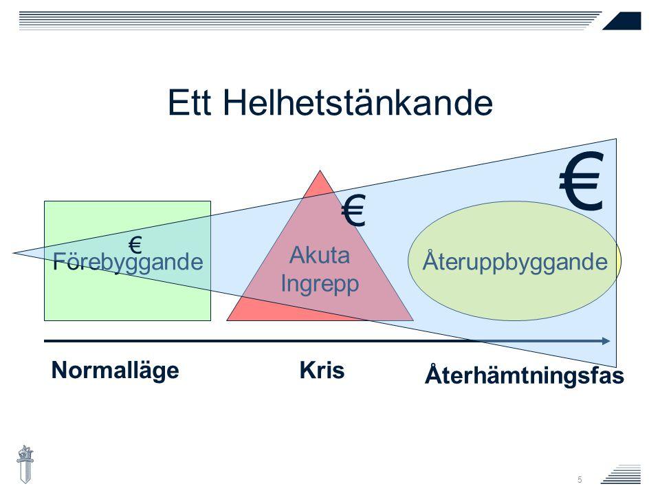 5 Ett Helhetstänkande Förebyggande Akuta Ingrepp Återuppbyggande Normalläge Kris Återhämtningsfas € € €