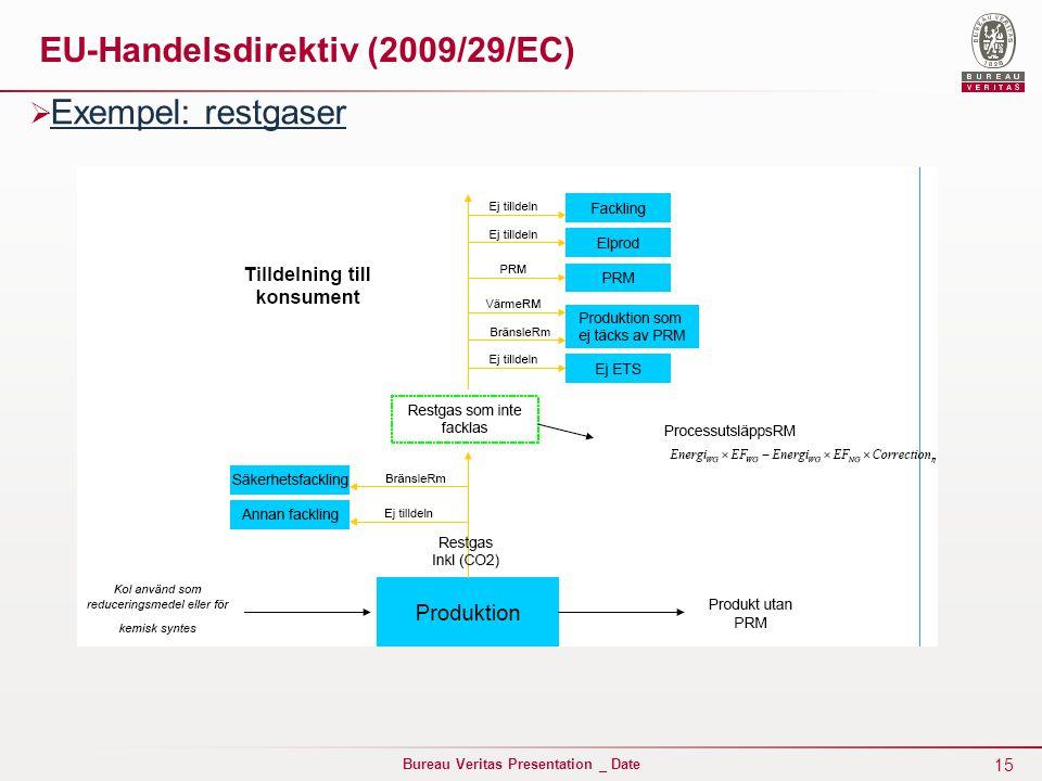 15 Bureau Veritas Presentation _ Date EU-Handelsdirektiv (2009/29/EC)  Exempel: restgaser