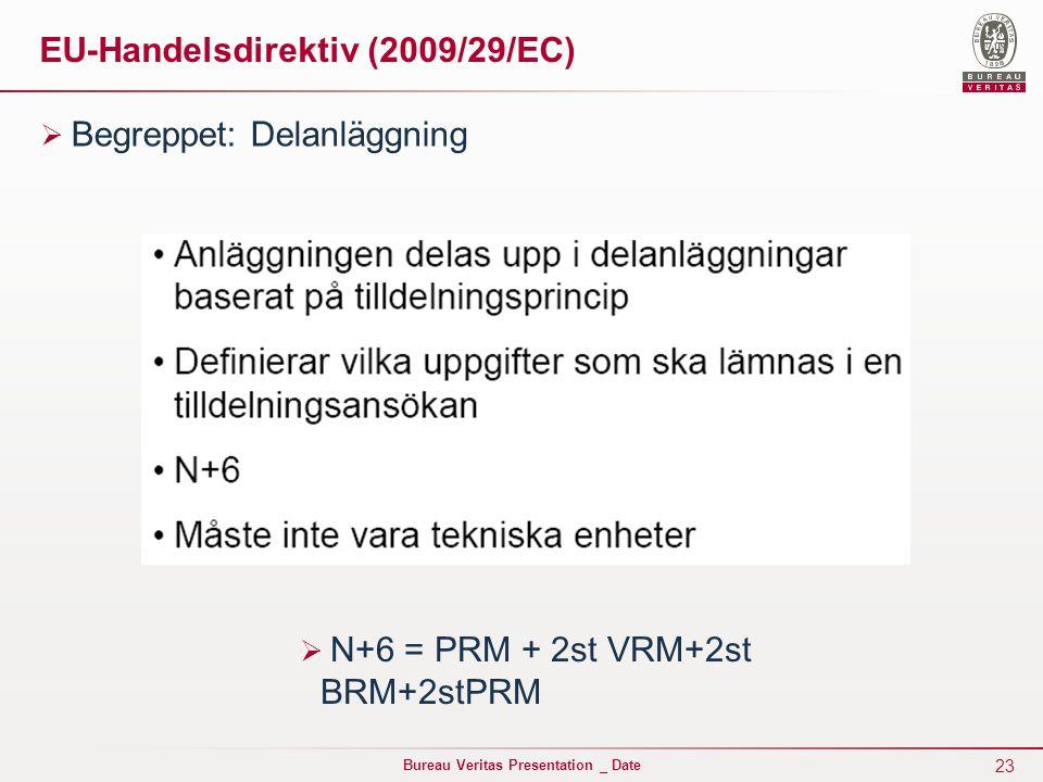 23 Bureau Veritas Presentation _ Date EU-Handelsdirektiv (2009/29/EC)  Begreppet: Delanläggning  N+6 = PRM + 2st VRM+2st BRM+2stPRM