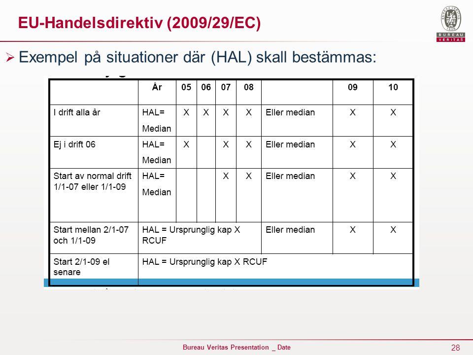 28 Bureau Veritas Presentation _ Date EU-Handelsdirektiv (2009/29/EC)  Exempel på situationer där (HAL) skall bestämmas: