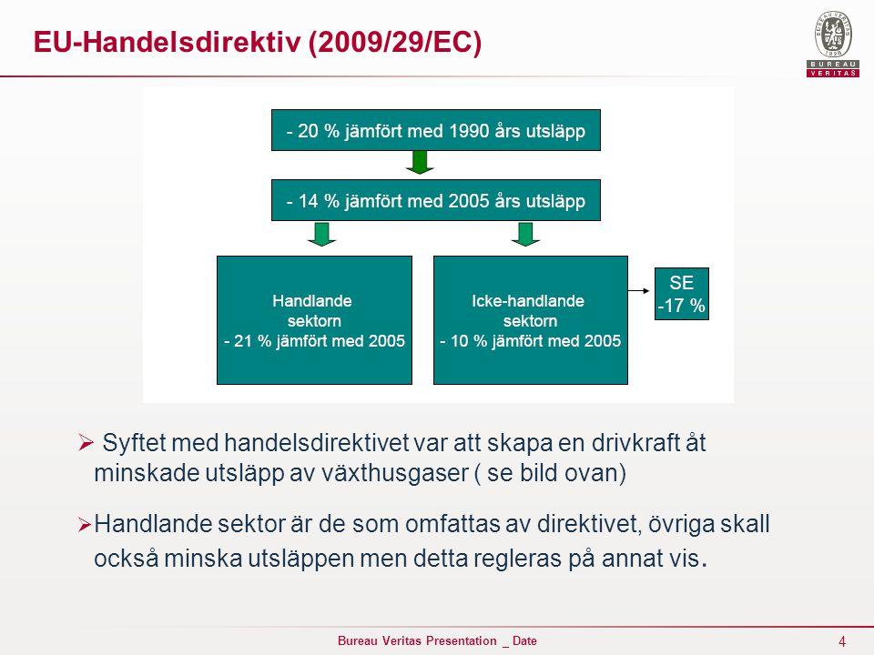 4 Bureau Veritas Presentation _ Date EU-Handelsdirektiv (2009/29/EC)  Syftet med handelsdirektivet var att skapa en drivkraft åt minskade utsläpp av växthusgaser ( se bild ovan)  Handlande sektor är de som omfattas av direktivet, övriga skall också minska utsläppen men detta regleras på annat vis.