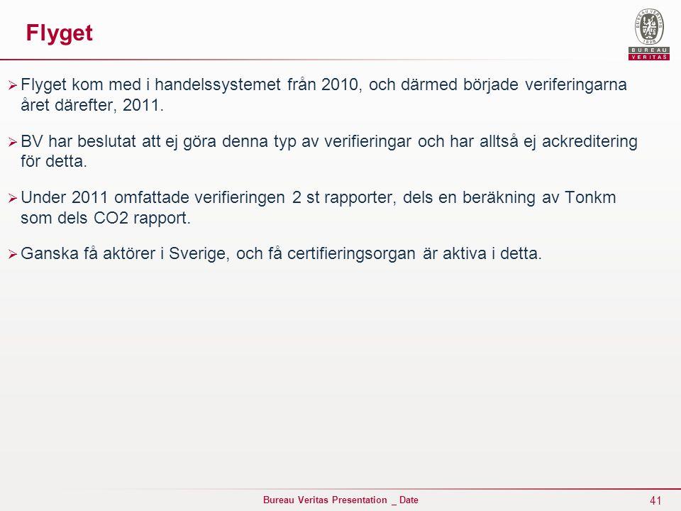 41 Bureau Veritas Presentation _ Date Flyget  Flyget kom med i handelssystemet från 2010, och därmed började veriferingarna året därefter, 2011.