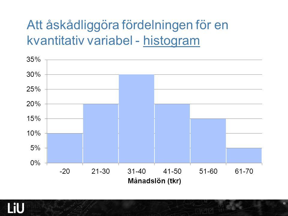 13 Att åskådliggöra fördelningen för en kvantitativ variabel - histogram
