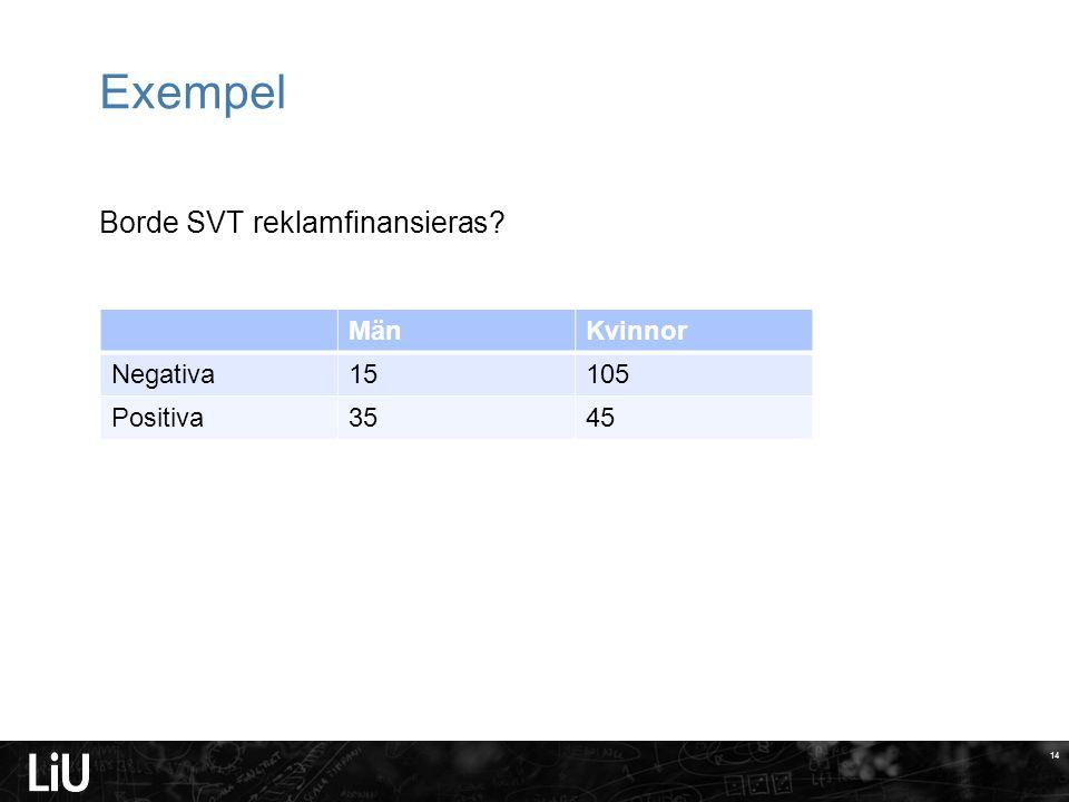 14 Exempel Borde SVT reklamfinansieras? MänKvinnor Negativa15105 Positiva3545