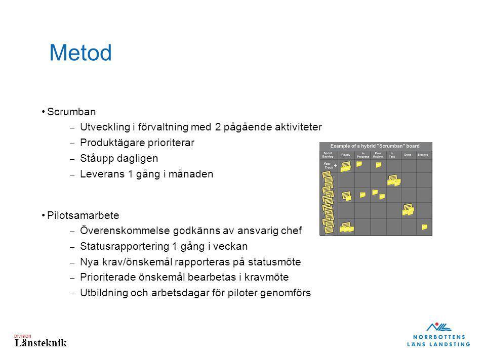 DIVISION Länsteknik Metod Scrumban – Utveckling i förvaltning med 2 pågående aktiviteter – Produktägare prioriterar – Ståupp dagligen – Leverans 1 gån