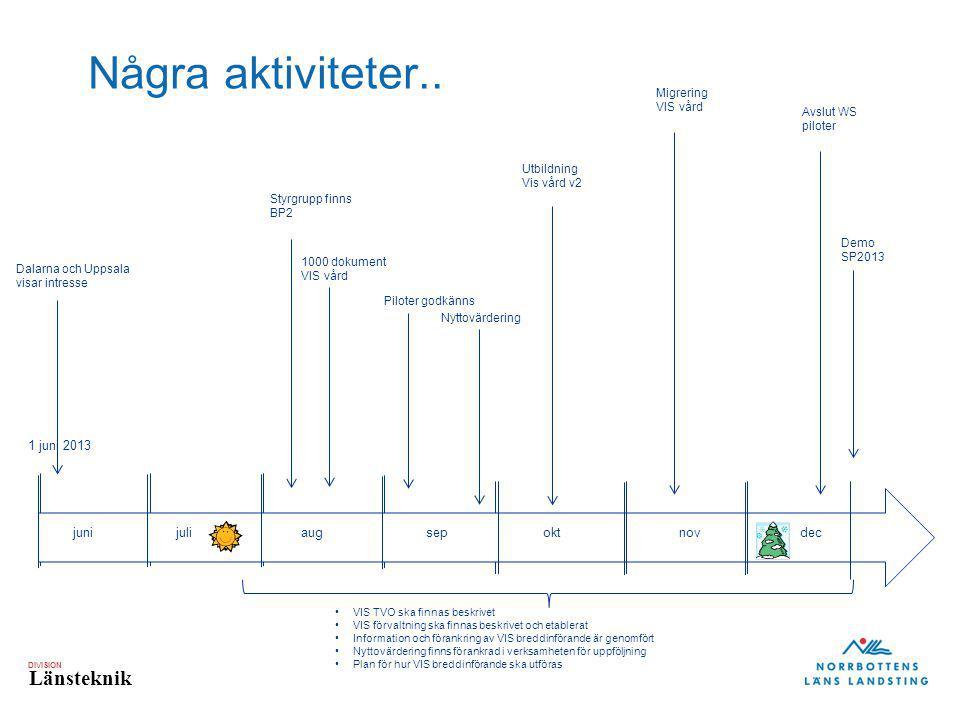DIVISION Länsteknik Dalarna och Uppsala visar intresse Styrgrupp finns BP2 1000 dokument VIS vård Piloter godkänns Nyttovärdering Utbildning Vis vård