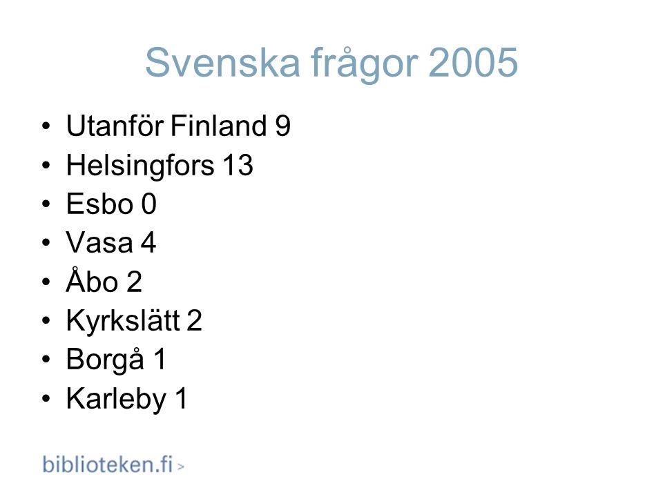 Svenska frågor 2005 Utanför Finland 9 Helsingfors 13 Esbo 0 Vasa 4 Åbo 2 Kyrkslätt 2 Borgå 1 Karleby 1