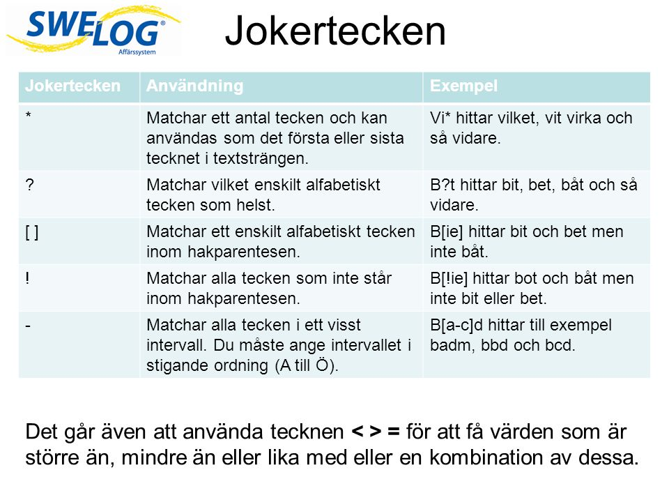 Jokertecken AnvändningExempel *Matchar ett antal tecken och kan användas som det första eller sista tecknet i textsträngen.