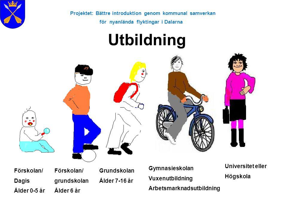 Projektet: Bättre introduktion genom kommunal samverkan för nyanlända flyktingar i Dalarna Utbildning Förskolan/ Dagis Ålder 0-5 år Förskolan/ grundsk