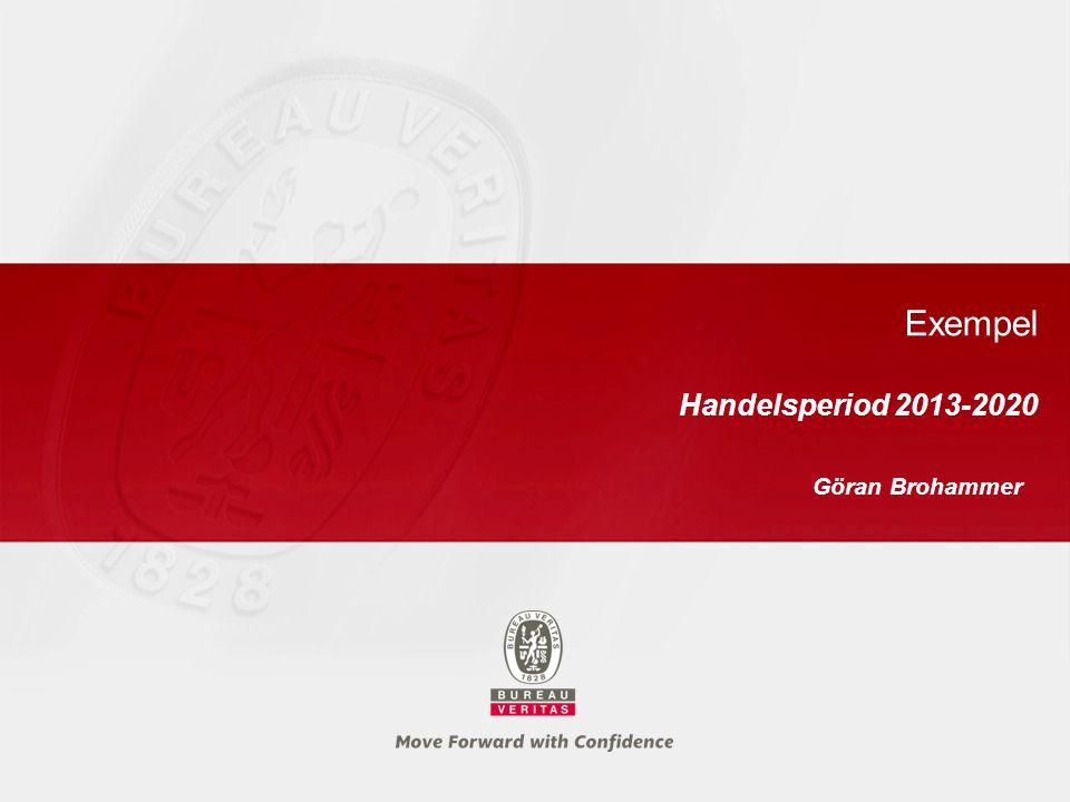 Exempel Handelsperiod 2013-2020 Göran Brohammer