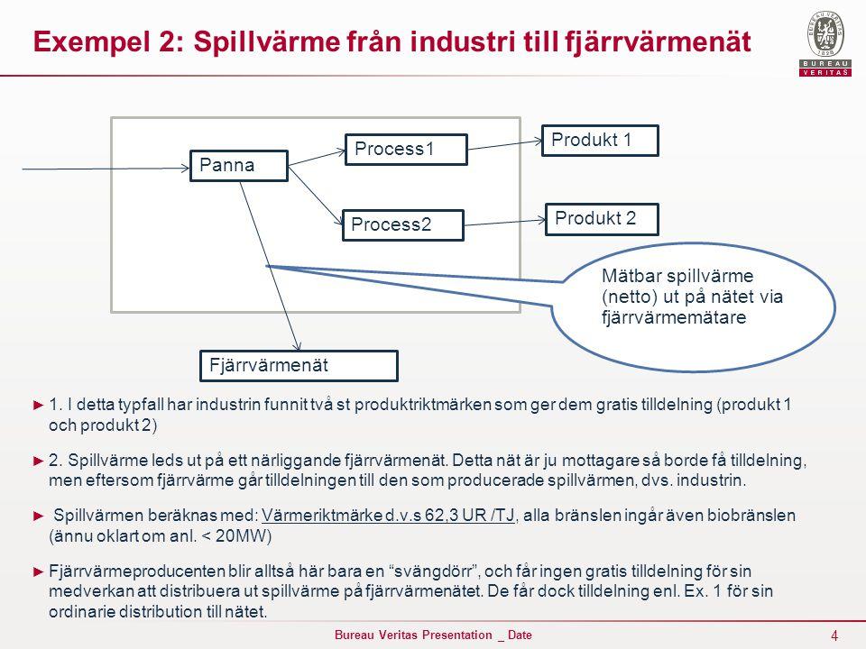 4 Bureau Veritas Presentation _ Date Exempel 2: Spillvärme från industri till fjärrvärmenät ► 1.