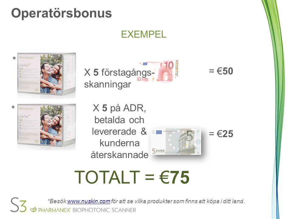 Operatörsbonus EXEMPEL X 5 förstagångs- skanningar = €50 X 5 på ADR, betalda och levererade & kunderna återskannade = €25 TOTALT = €75 *Besök www.nusk