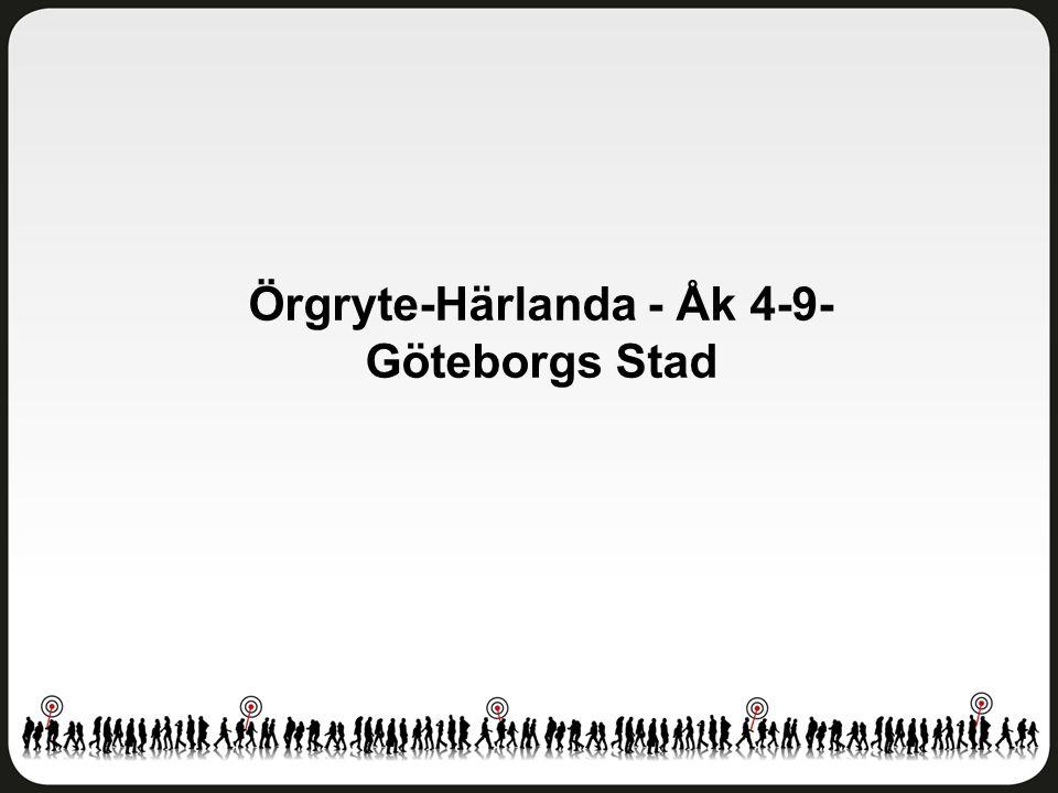 Fritidshem Örgryte-Härlanda - Åk 4-9- Göteborgs Stad Antal svar: 11