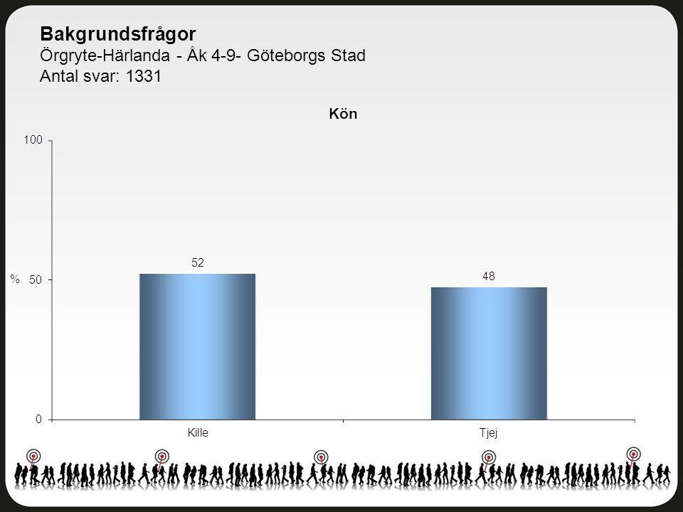 Bakgrundsfrågor Örgryte-Härlanda - Åk 4-9- Göteborgs Stad Antal svar: 1331