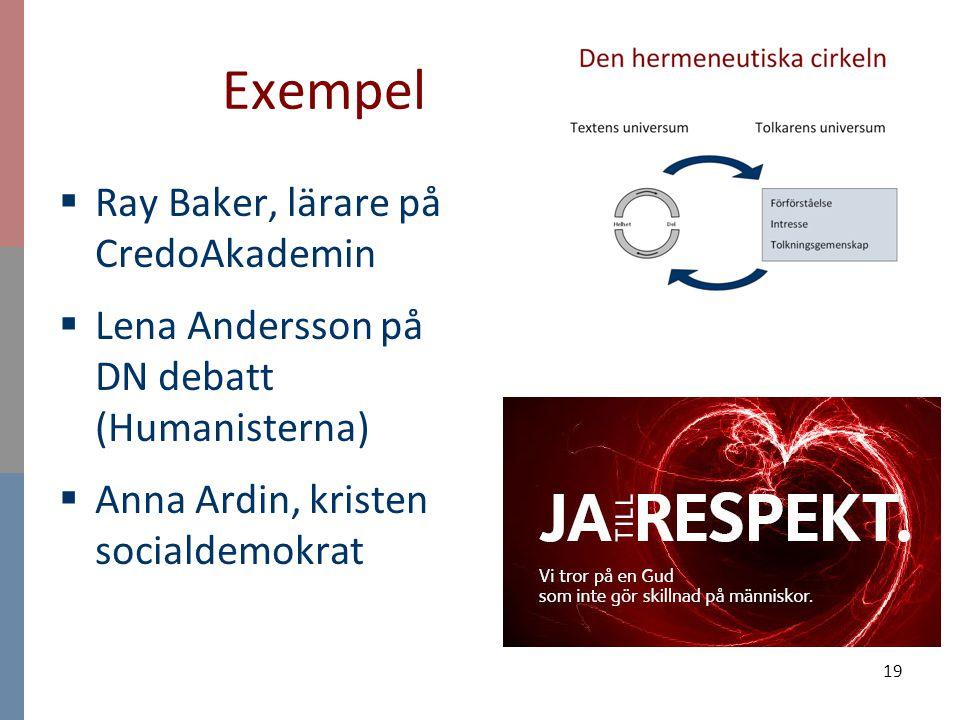 19  Ray Baker, lärare på CredoAkademin  Lena Andersson på DN debatt (Humanisterna)  Anna Ardin, kristen socialdemokrat Exempel