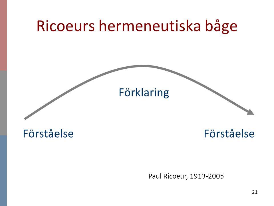 21 Ricoeurs hermeneutiska båge Förklaring Förståelse Paul Ricoeur, 1913-2005