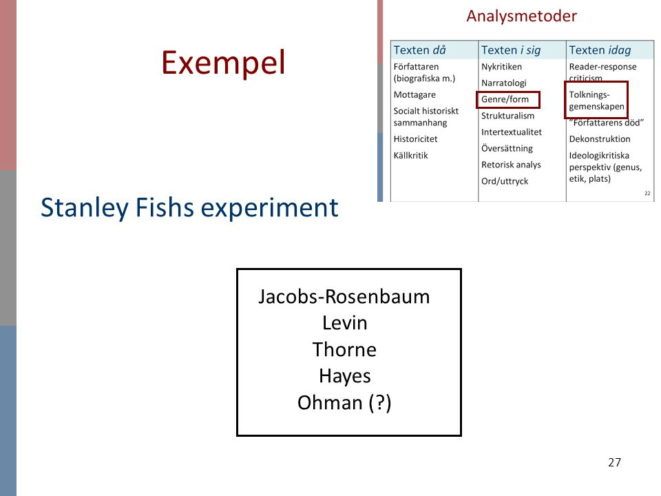 27 Exempel Stanley Fishs experiment Jacobs-Rosenbaum Levin Thorne Hayes Ohman (?)