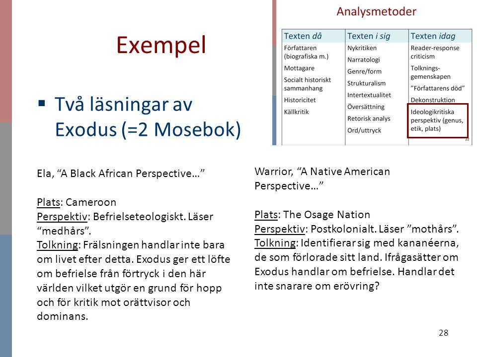 """28 Exempel  Två läsningar av Exodus (=2 Mosebok) Warrior, """"A Native American Perspective…"""" Plats: The Osage Nation Perspektiv: Postkolonialt. Läser """""""