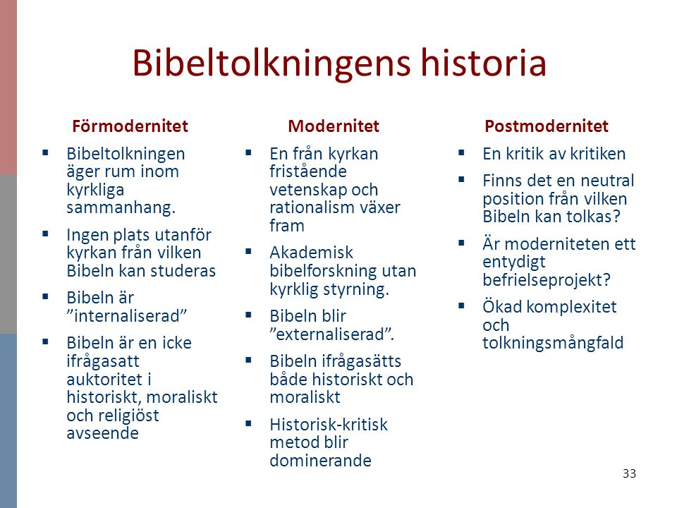 33 Bibeltolkningens historia Förmodernitet  Bibeltolkningen äger rum inom kyrkliga sammanhang.  Ingen plats utanför kyrkan från vilken Bibeln kan st