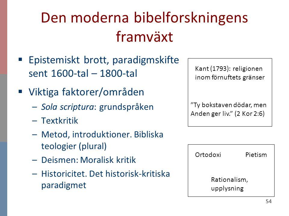 54 Den moderna bibelforskningens framväxt  Epistemiskt brott, paradigmskifte sent 1600-tal – 1800-tal  Viktiga faktorer/områden –Sola scriptura: gru