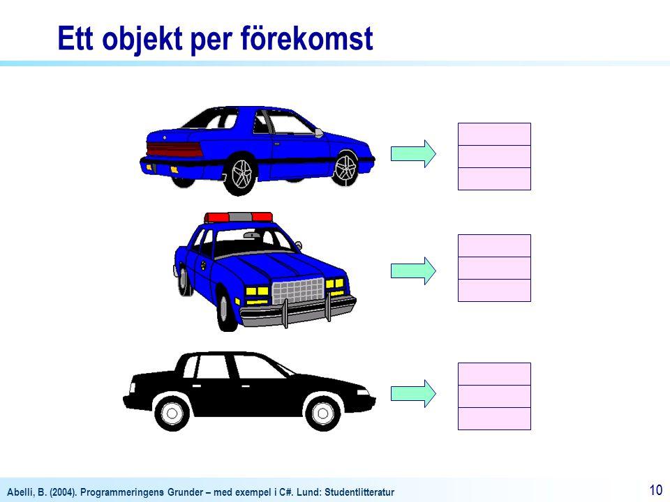 Abelli, B. (2004). Programmeringens Grunder – med exempel i C#. Lund: Studentlitteratur 10 Ett objekt per förekomst