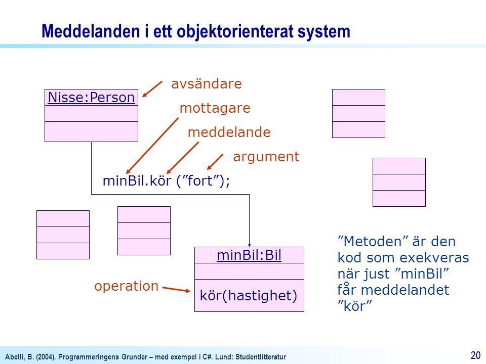 Abelli, B. (2004). Programmeringens Grunder – med exempel i C#. Lund: Studentlitteratur 20 Meddelanden i ett objektorienterat system minBil:Bil kör(ha