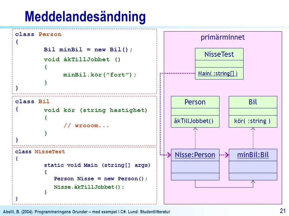Abelli, B. (2004). Programmeringens Grunder – med exempel i C#. Lund: Studentlitteratur 21 Meddelandesändning class Person { Bil minBil = new Bil(); }