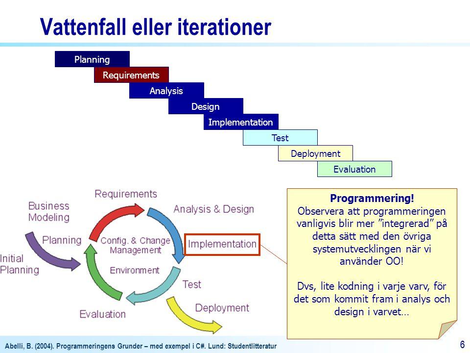 Abelli, B. (2004). Programmeringens Grunder – med exempel i C#. Lund: Studentlitteratur 66 Vattenfall eller iterationer Planning Requirements Analysis