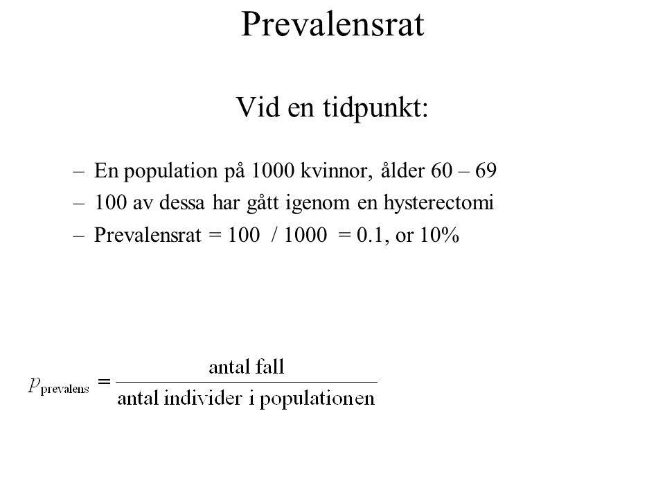Prevalensrat Vid en tidpunkt: –En population på 1000 kvinnor, ålder 60 – 69 –100 av dessa har gått igenom en hysterectomi –Prevalensrat = 100 / 1000 = 0.1, or 10%