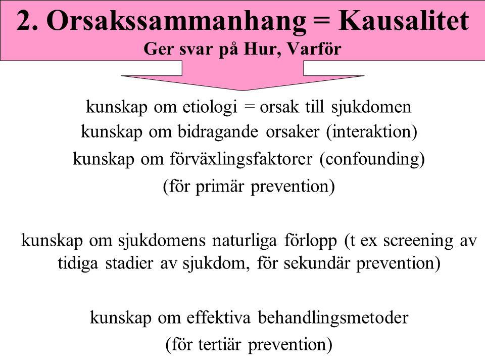 kunskap om etiologi = orsak till sjukdomen kunskap om bidragande orsaker (interaktion) kunskap om förväxlingsfaktorer (confounding) (för primär prevention) kunskap om sjukdomens naturliga förlopp (t ex screening av tidiga stadier av sjukdom, för sekundär prevention) kunskap om effektiva behandlingsmetoder (för tertiär prevention) erhålls från publicerade forskningsresultat kring kausala samband (analytisk epidemiologi) 2.