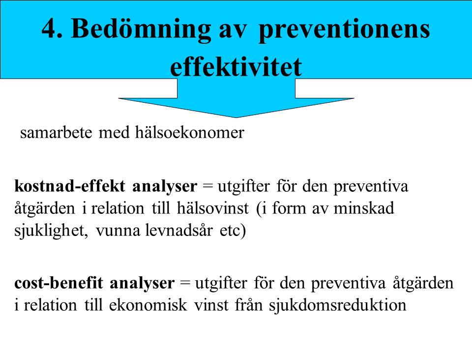 samarbete med hälsoekonomer kostnad-effekt analyser = utgifter för den preventiva åtgärden i relation till hälsovinst (i form av minskad sjuklighet, vunna levnadsår etc) cost-benefit analyser = utgifter för den preventiva åtgärden i relation till ekonomisk vinst från sjukdomsreduktion 4.