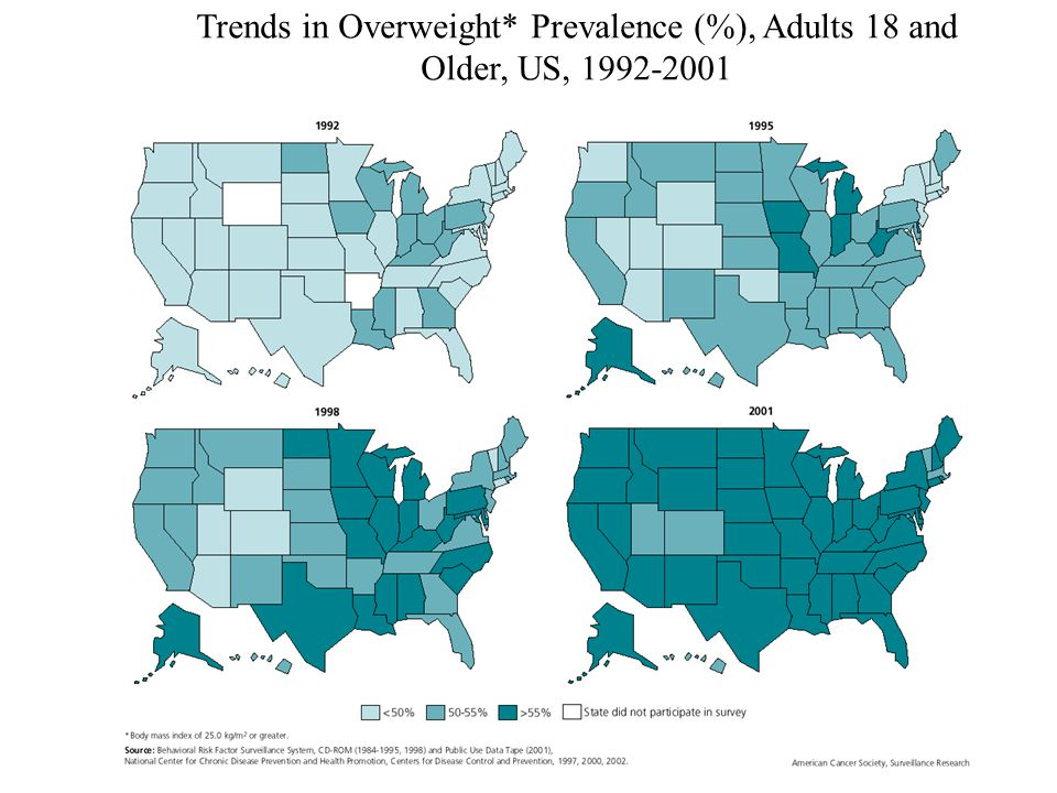 Individuell högriskstrategi = riktad prevention mot identifierbar riskpopulation Populationsstrategi = allmän prevention i hela befolkningen