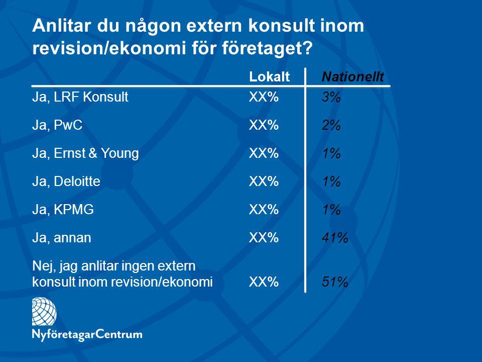 Anlitar du någon extern konsult inom revision/ekonomi för företaget? LokaltNationellt Ja, LRF KonsultXX%3% Ja, PwCXX%2% Ja, Ernst & YoungXX%1% Ja, Del