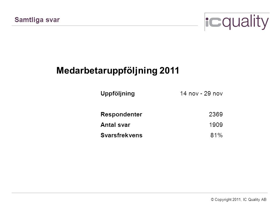 © Copyright 2011, IC Quality AB Resultat