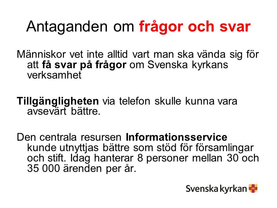 Antaganden om frågor och svar Människor vet inte alltid vart man ska vända sig för att få svar på frågor om Svenska kyrkans verksamhet Tillgängligheten via telefon skulle kunna vara avsevärt bättre.