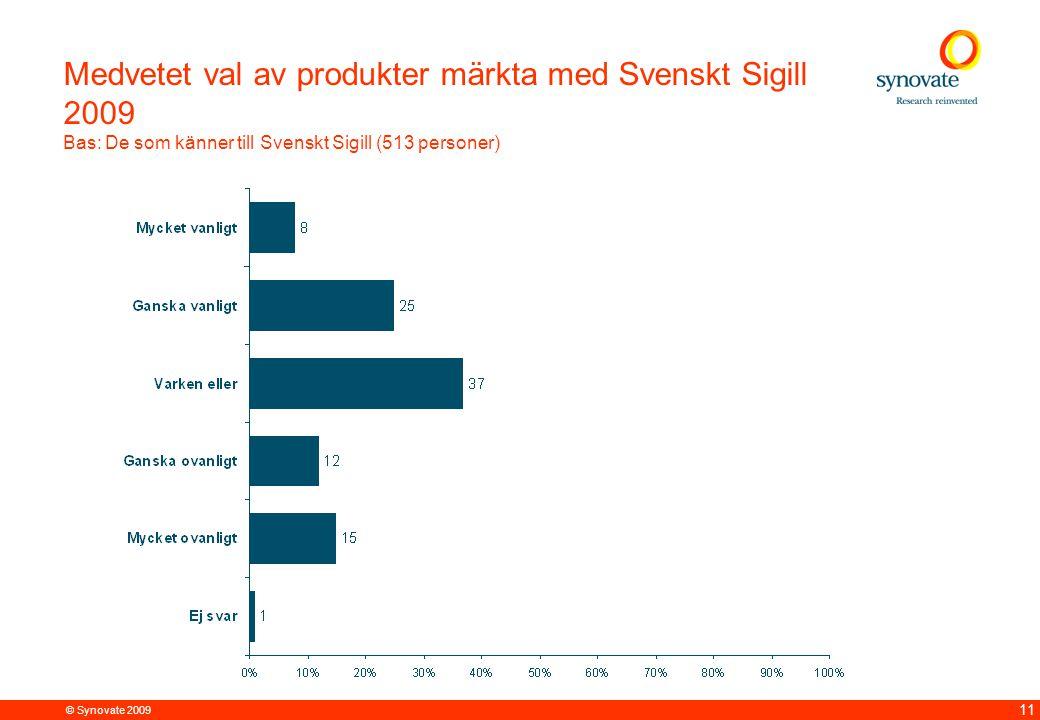 © Synovate 2009 12.00 8.70 5.48 4.63 8.24 5.73 5.27 10.7012.200.50 3.41 11 Medvetet val av produkter märkta med Svenskt Sigill 2009 Bas: De som känner till Svenskt Sigill (513 personer)