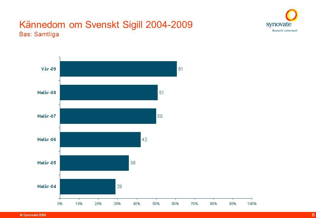 © Synovate 2009 12.00 8.70 5.48 4.63 8.24 5.73 5.27 10.7012.200.50 3.41 6 Kännedom om Svenskt Sigill 2004-2009 Bas: Samtliga