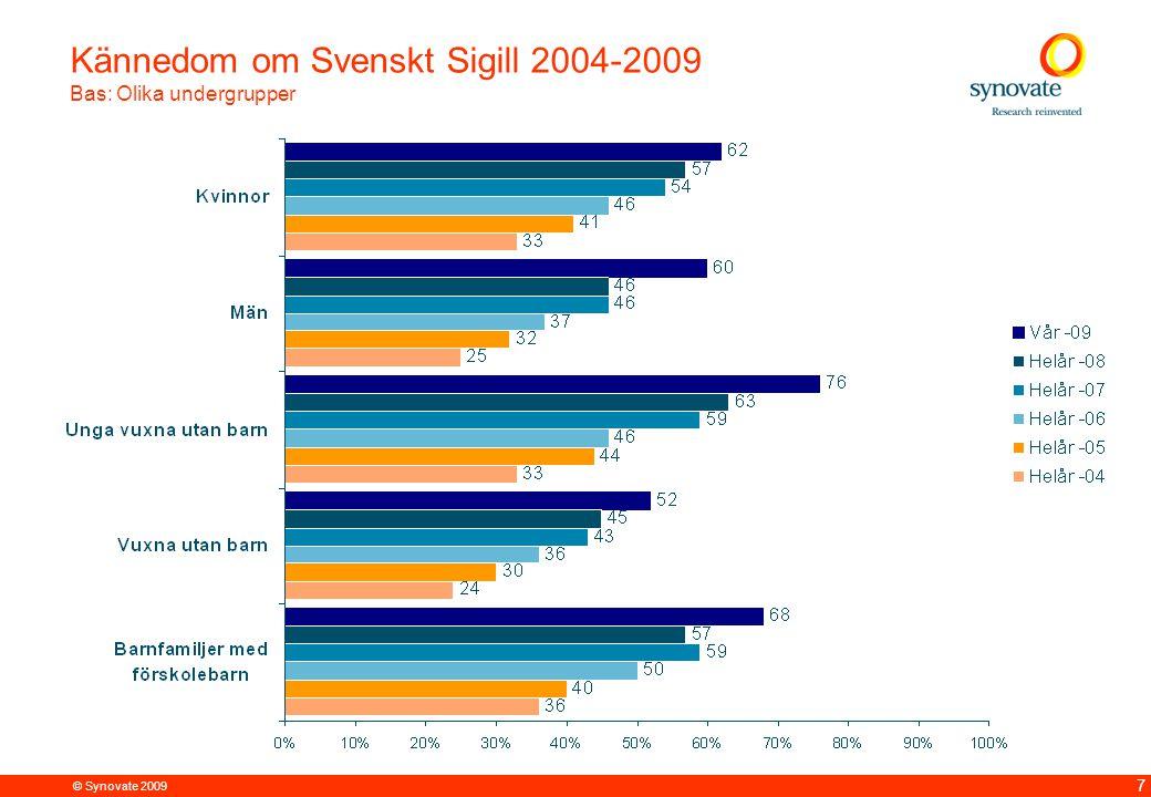 © Synovate 2009 12.00 8.70 5.48 4.63 8.24 5.73 5.27 10.7012.200.50 3.41 7 Kännedom om Svenskt Sigill 2004-2009 Bas: Olika undergrupper