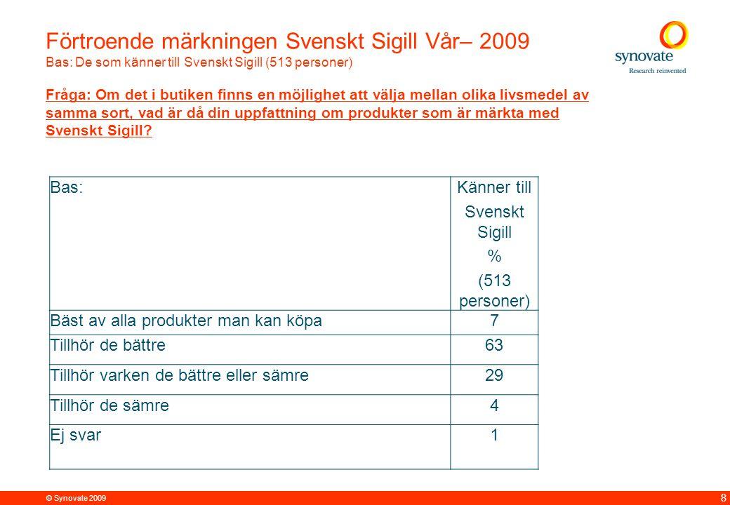 © Synovate 2009 12.00 8.70 5.48 4.63 8.24 5.73 5.27 10.7012.200.50 3.41 8 Förtroende märkningen Svenskt Sigill Vår– 2009 Bas: De som känner till Svenskt Sigill (513 personer) Fråga: Om det i butiken finns en möjlighet att välja mellan olika livsmedel av samma sort, vad är då din uppfattning om produkter som är märkta med Svenskt Sigill.
