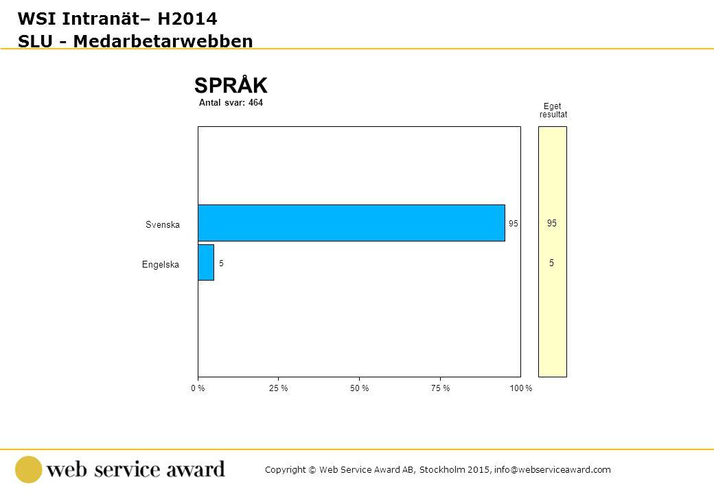 Copyright © Web Service Award AB, Stockholm 2015, info@webserviceaward.com Antal svar: 464 SPRÅK 0 %25 %50 %75 %100 % Eget resultat Svenska 95 Engelska 5 5 WSI Intranät– H2014 SLU - Medarbetarwebben