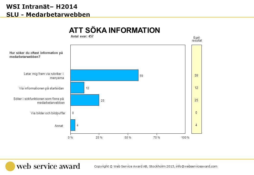 Antal svar: 457 ATT SÖKA INFORMATION 0 %25 %50 %75 %100 % Eget resultat Hur söker du oftast information på medarbetarwebben? Letar mig fram via rubrik