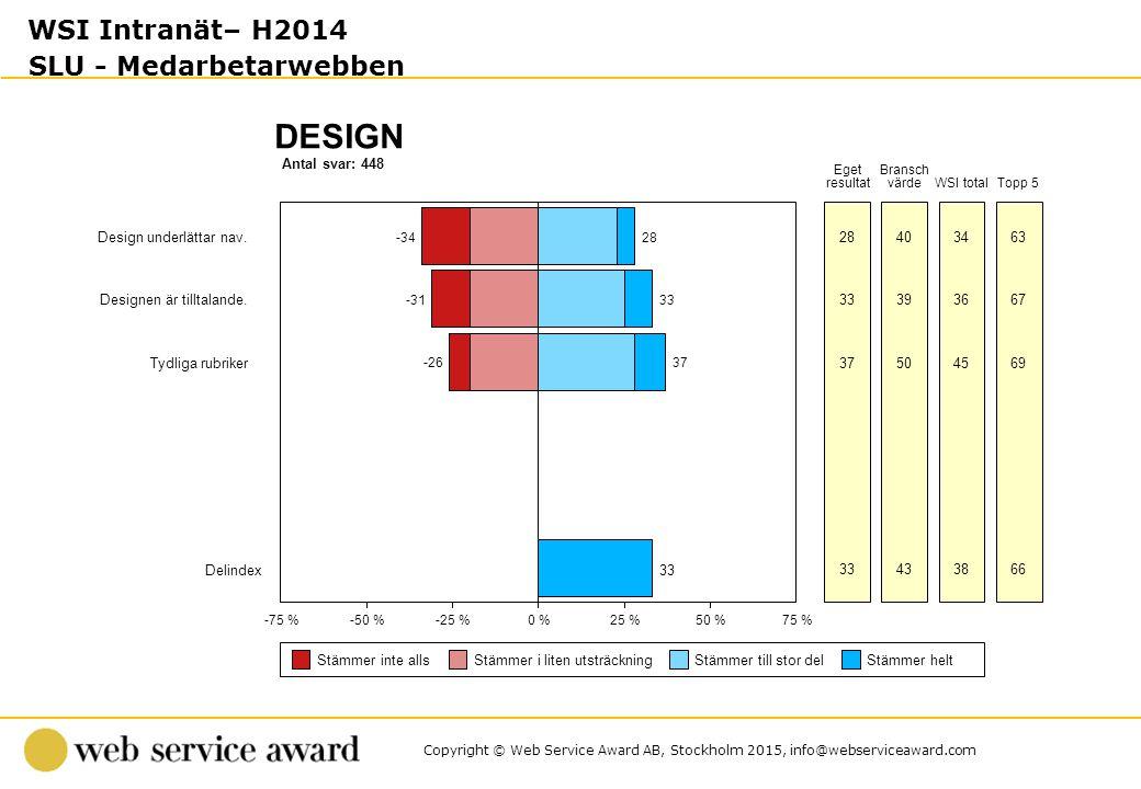 Antal svar: 448 DESIGN -75 %-50 %-25 %0 %25 %50 %75 % Stämmer inte allsStämmer i liten utsträckningStämmer till stor delStämmer helt Eget resultat Bransch värdeWSI totalTopp 5 Design underlättar nav.
