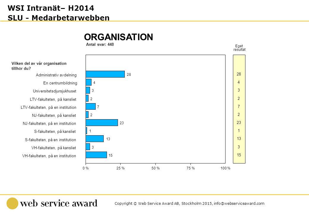 Copyright © Web Service Award AB, Stockholm 2015, info@webserviceaward.com Antal svar: 448 ORGANISATION 0 %25 %50 %75 %100 % Eget resultat Vilken del