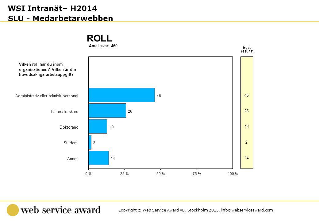 Copyright © Web Service Award AB, Stockholm 2015, info@webserviceaward.com Antal svar: 460 ROLL 0 %25 %50 %75 %100 % Eget resultat Vilken roll har du inom organisationen.