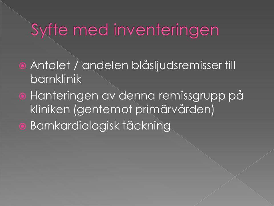  Antalet / andelen blåsljudsremisser till barnklinik  Hanteringen av denna remissgrupp på kliniken (gentemot primärvården)  Barnkardiologisk täckning