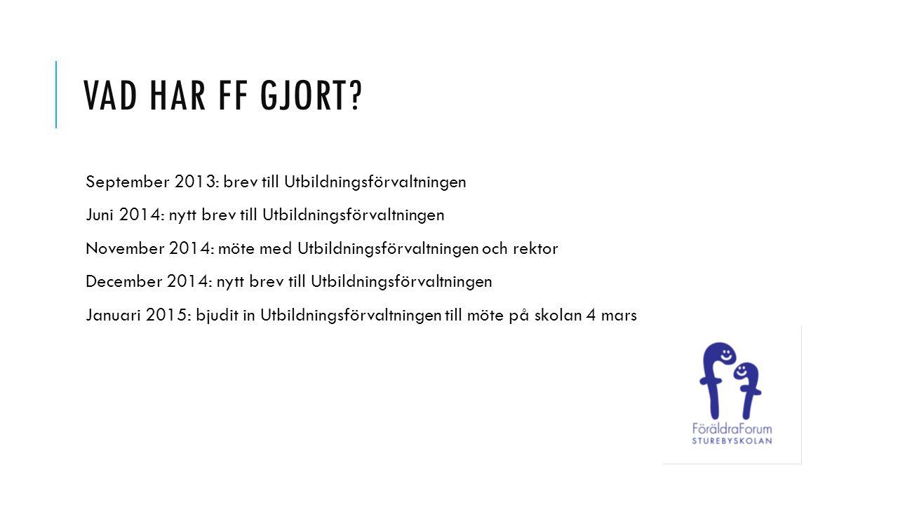 VAD HAR FF GJORT.