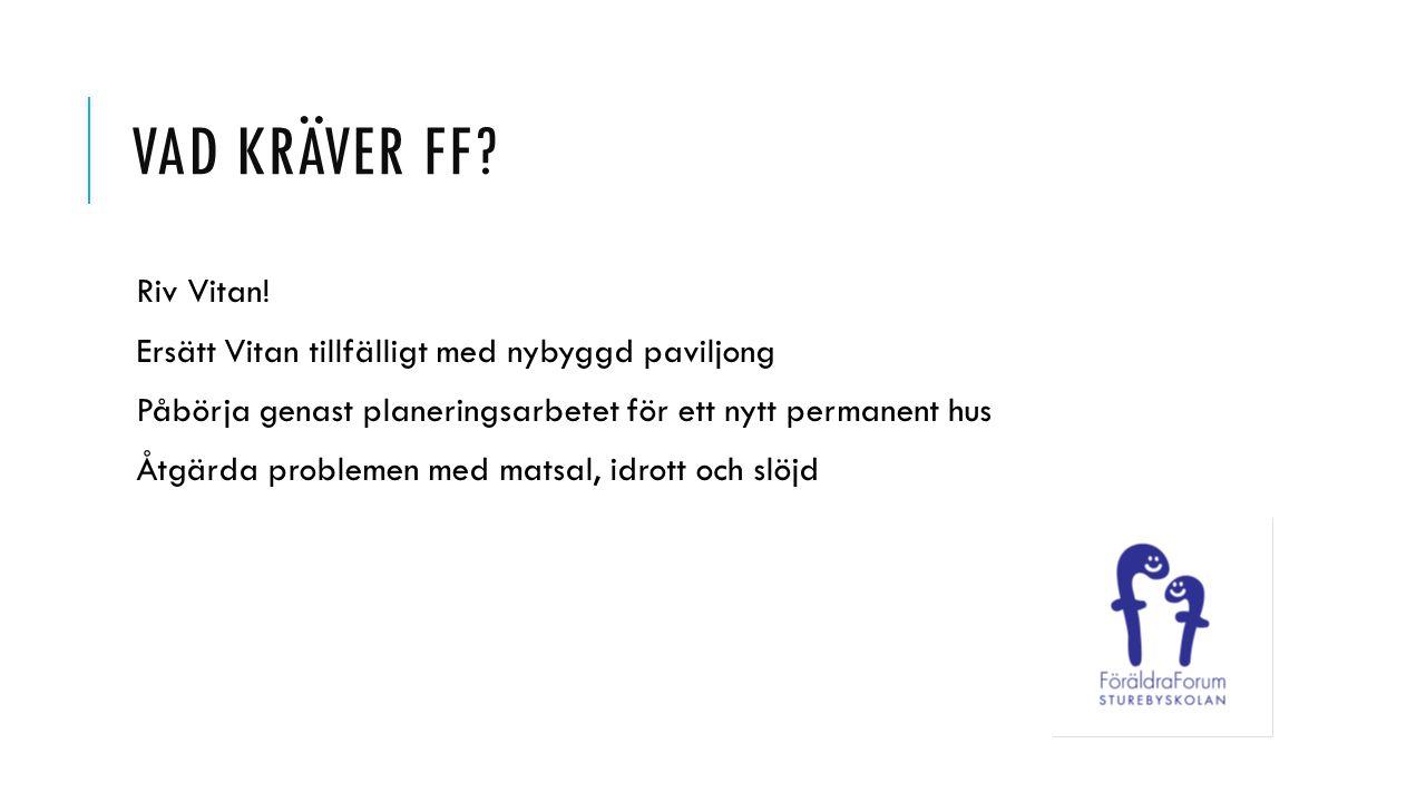VAD KRÄVER FF. Riv Vitan.