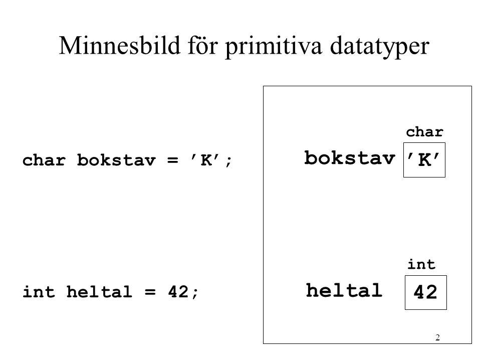 1 Föreläsning 6 Programmeringsteknik och Matlab 2D1312/2D1305 Metoder & parametrar Array API och klassen ArrayList