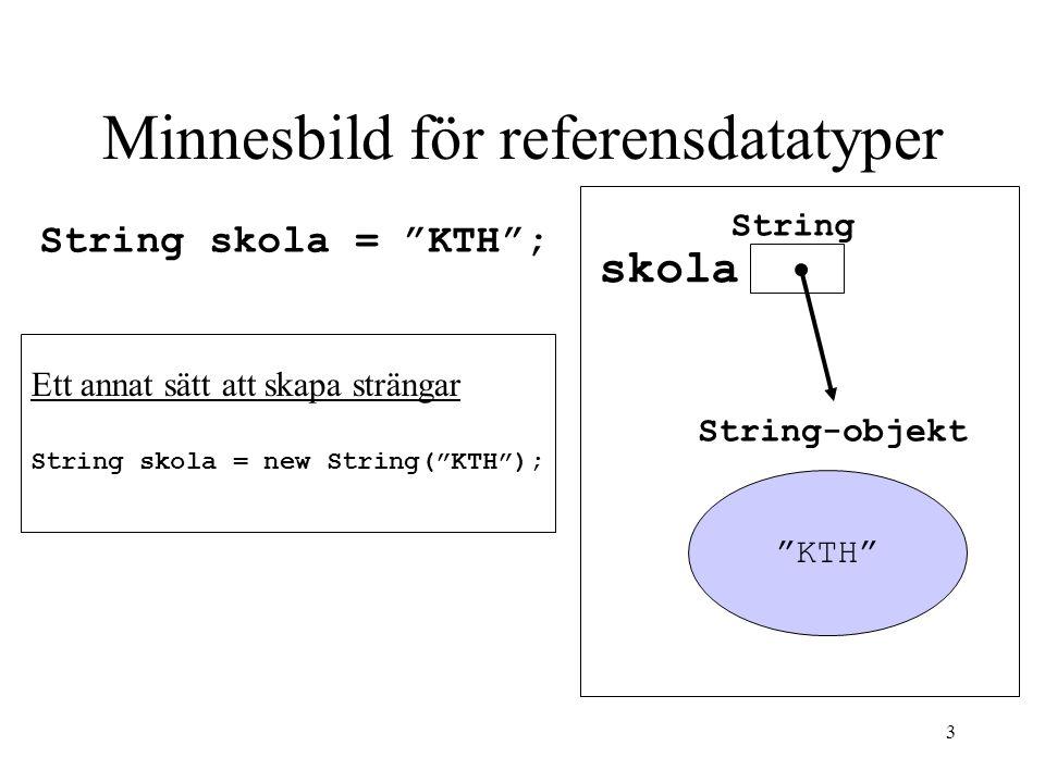 2 Minnesbild för primitiva datatyper char bokstav = 'K'; int heltal = 42; bokstav 'K' char heltal 42 int